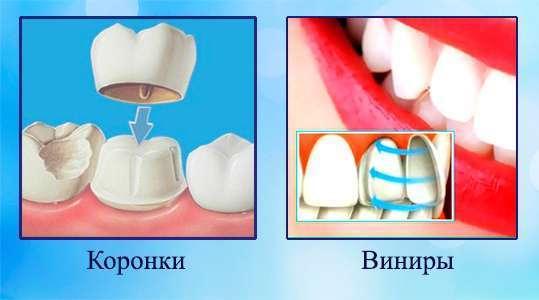 Стоматологические услуги в Краснодаре