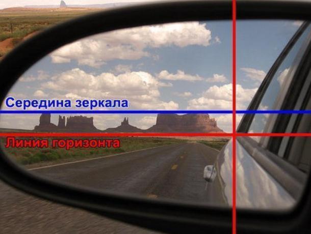 Кубанским водителям на заметку: как настроить зеркала в машине