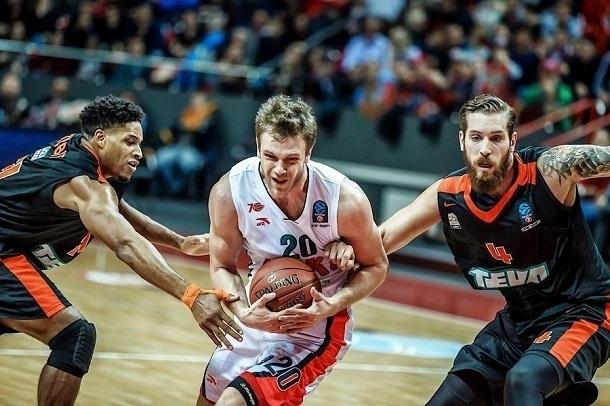 «Локомотив-Кубань» потерпел второе поражение врозыгрыше Еврокубка