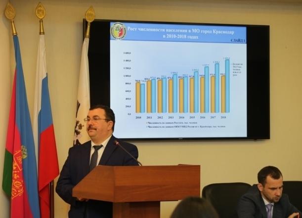 Стал известен приблизительный доход Краснодара в 2019 году