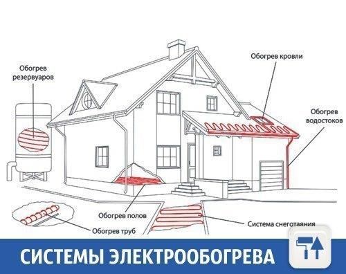 Сделают дом теплым и уютным в Краснодаре